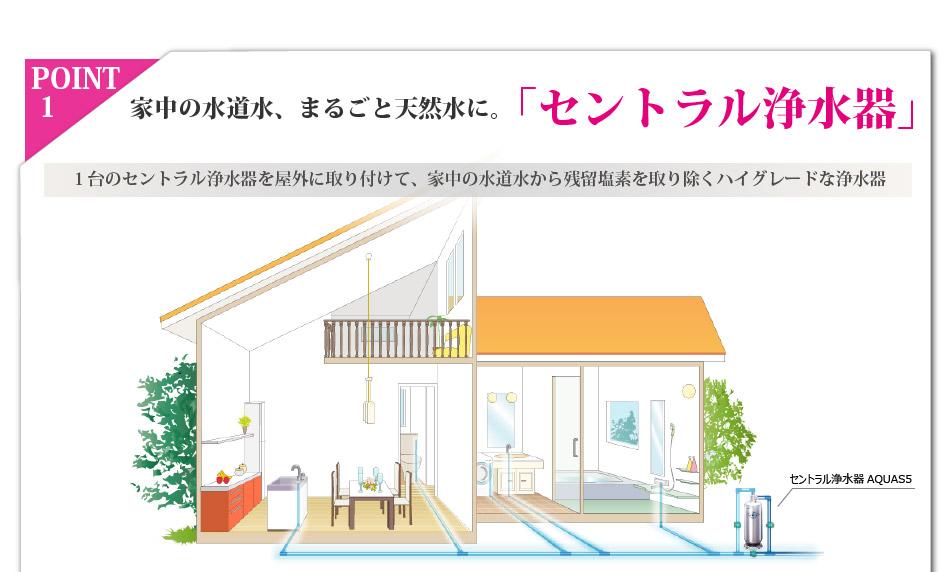 LPb9家中まるごと浄水器のセントラル浄水器 全館浄水システム  ZENSUI