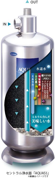 「アクアス5」本体