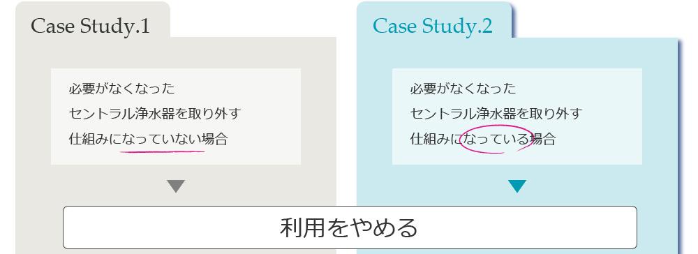 pc_3casestudy1.jpg