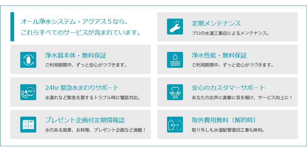 オール浄水システム・アクアス5には、これらすべての浄水サービスが含まれています